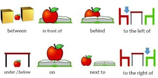English Language Practice Paper on Prepositions
