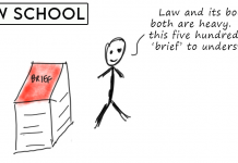 How not to succeed at law school
