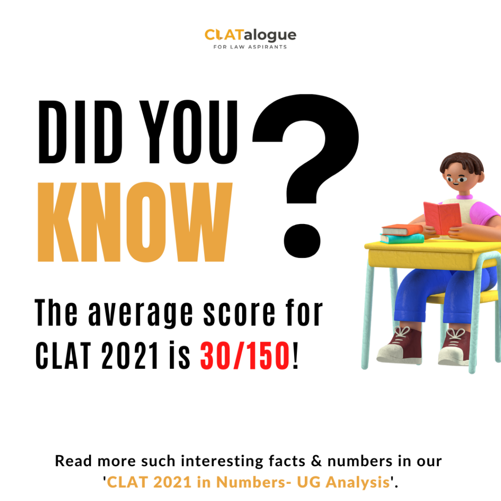 clat in numbers ug analysis